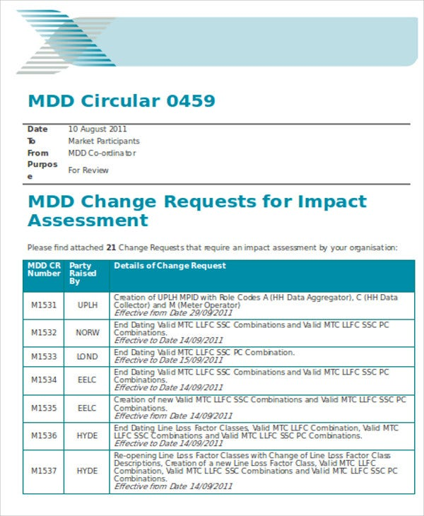 change request impact assessment