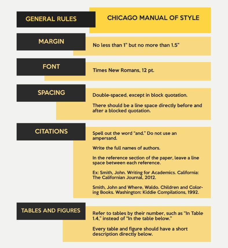 chicago-manual-of-style-table