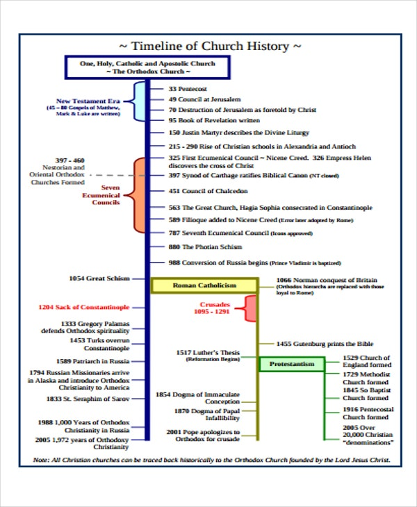 family history timeline template