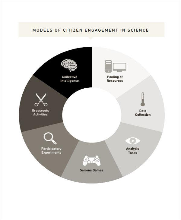 citizen science white paper1