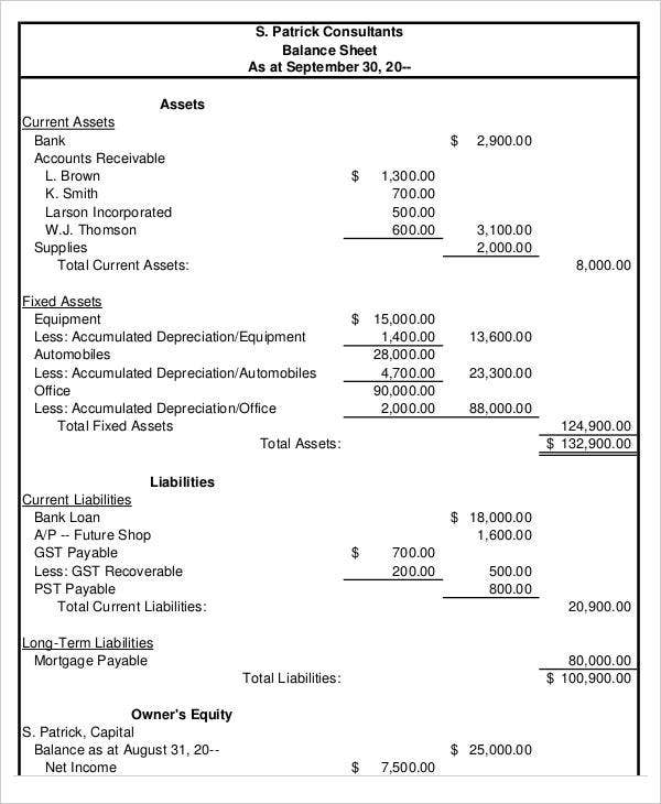 Classified Balance Sheet  Classified Balance Sheet Template