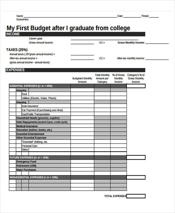college graduate budget