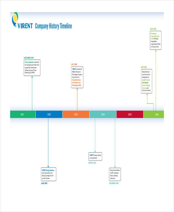 company history timeline2