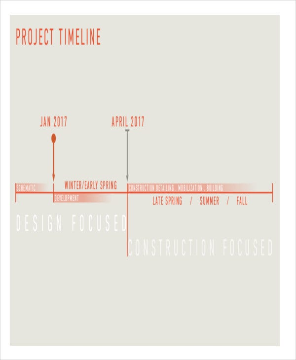 construction project design timeline