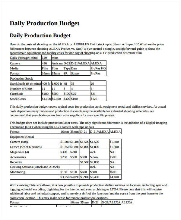 daily production budget
