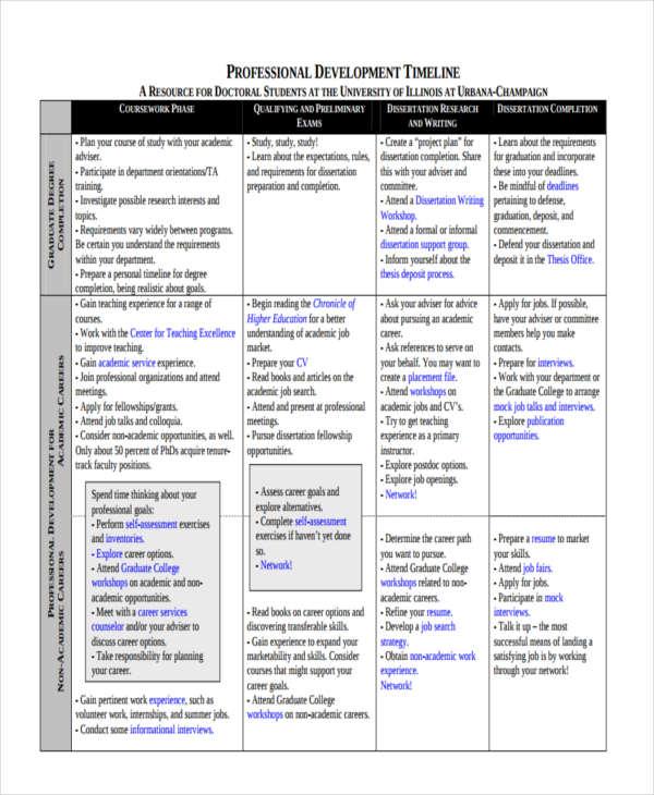 development timeline pdf