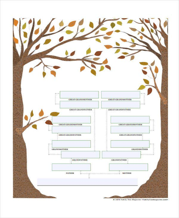 editable family tree chart