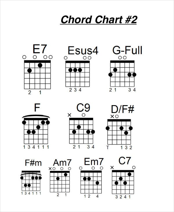 example of chord chart