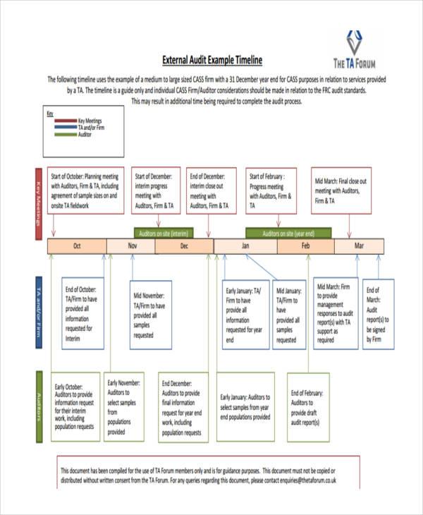 external audit timeline