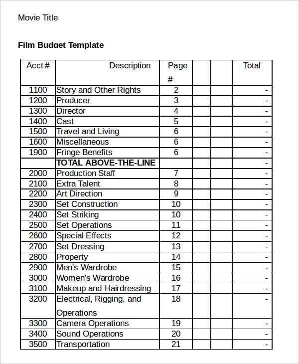 Fine Telefilm Budget Template Motif - Examples Professional Resume ...