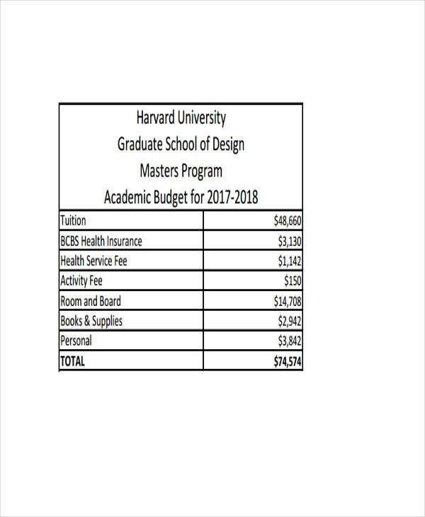 free academic budget1