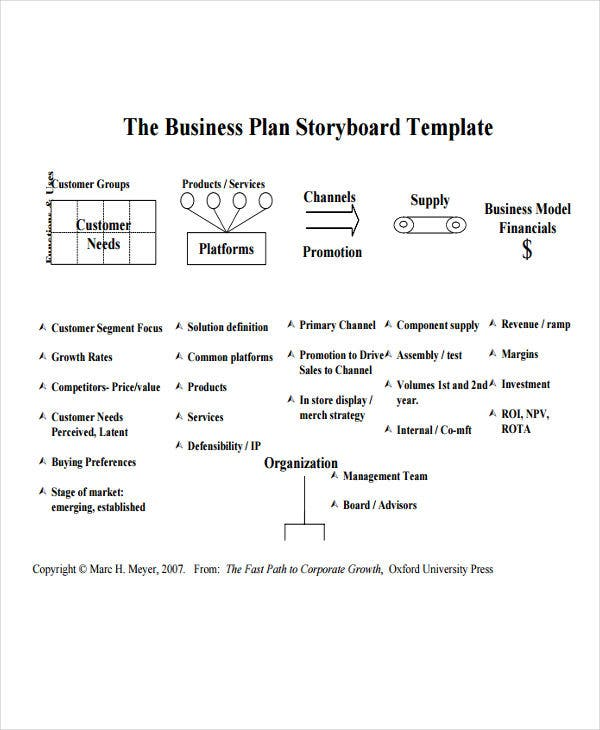 free business storyboard