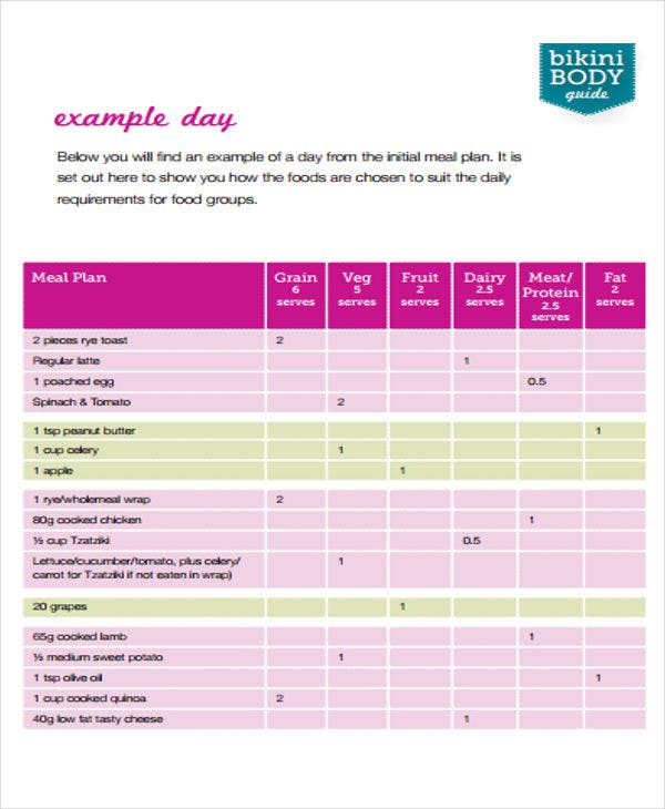 10+ Diet Plan Templates - Free Sample, Example Format