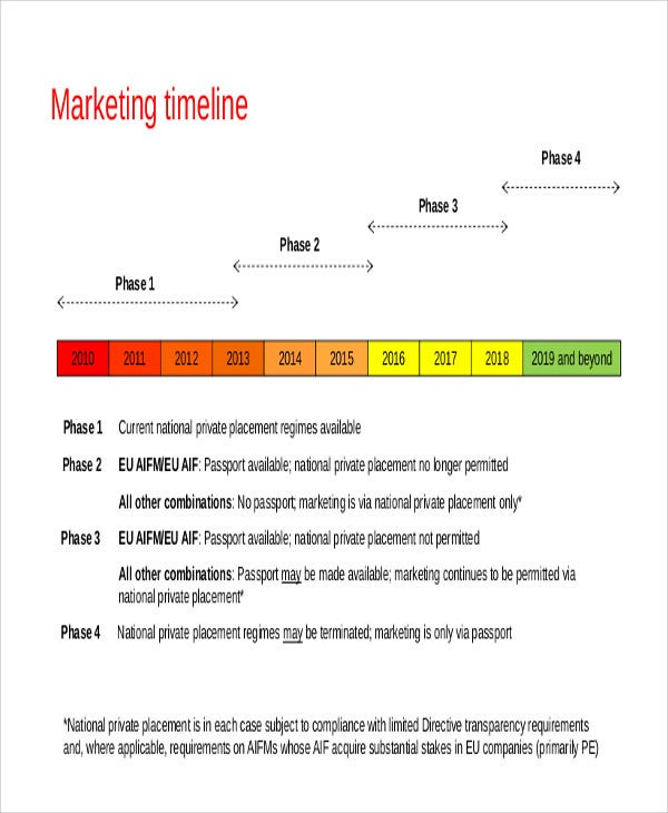 free marketing timeline