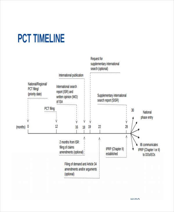 free timeline chart