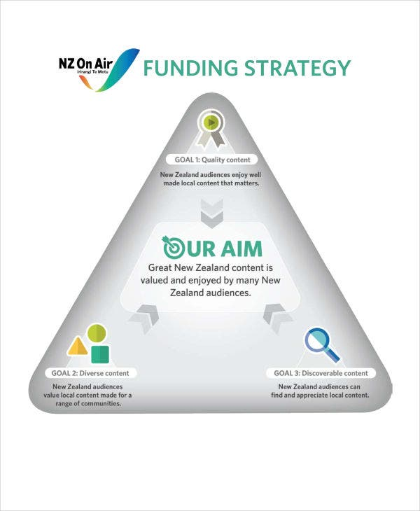 funding strategy paper