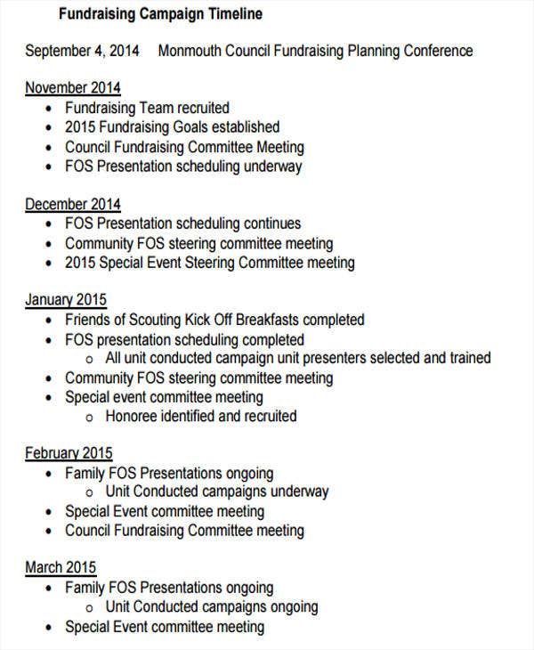 Fundraising Timeline Templates - 5+ Free PDF Format Download | Free ...