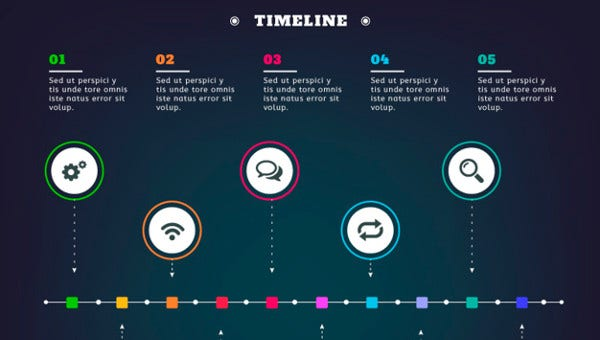 fundraising timeline templates
