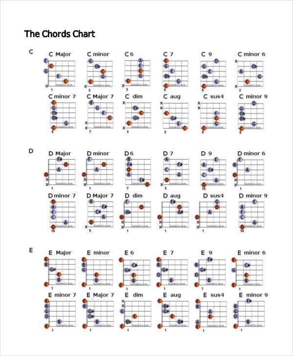 7 Chord Chart Templates Free Samples Examples Format Download