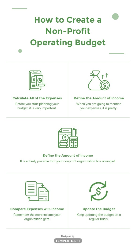 how to create a non profit operating budget