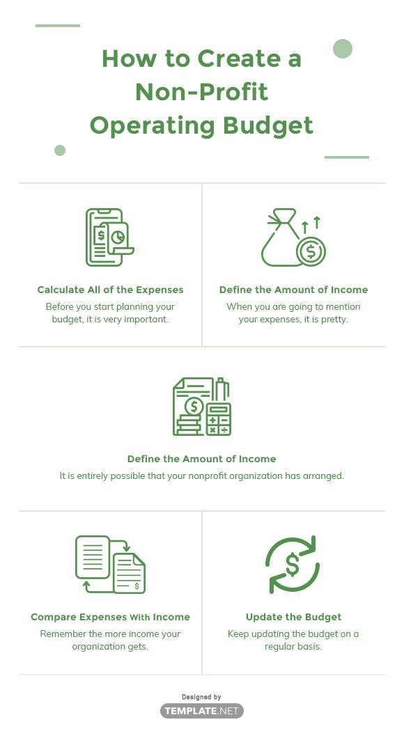 8+ Non Profit Budget Templates - Word, PDF, Excel, Apple