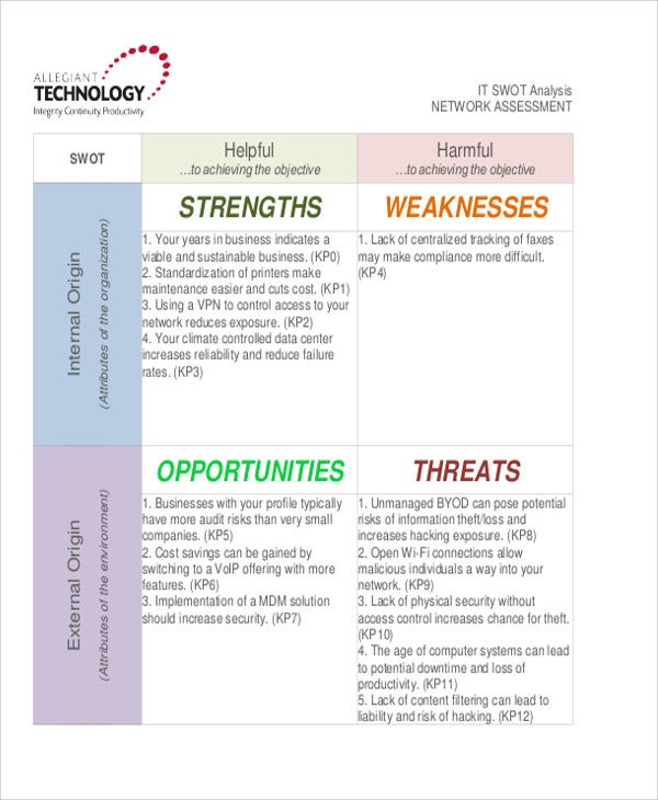it company swot analysis
