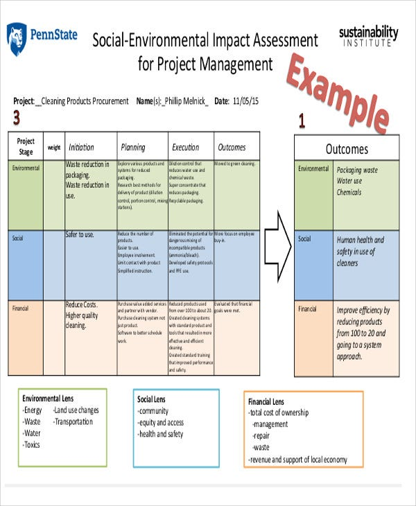 30 free impact assessment templates free premium for Change impact assessment template