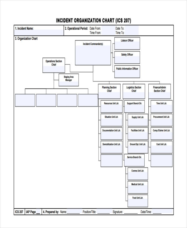 incident organizational flow chart