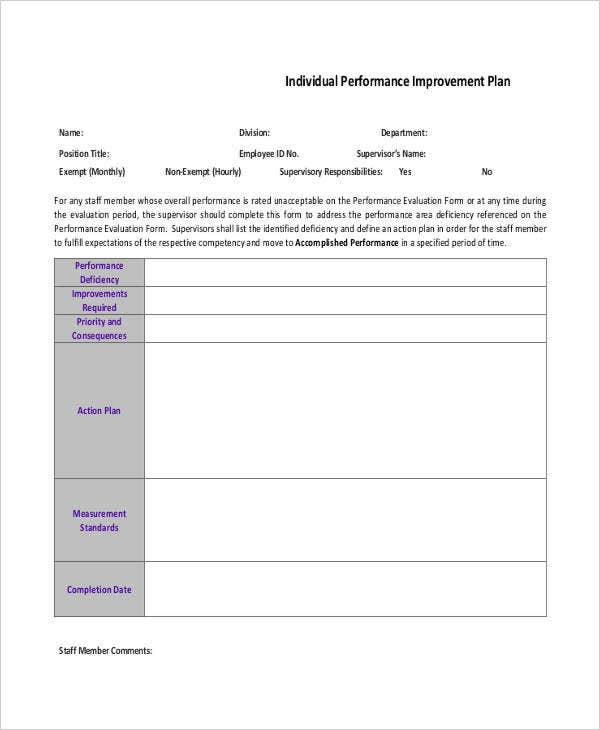 individual performance action plan
