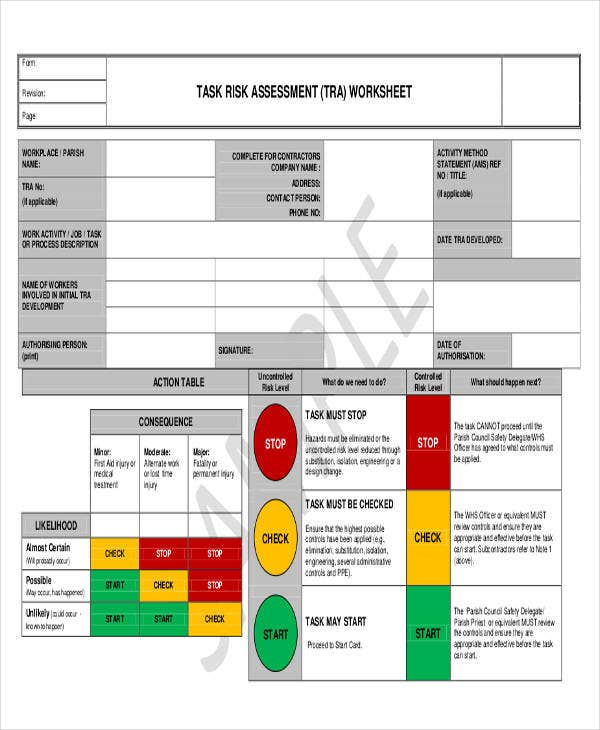 job task risk assessment