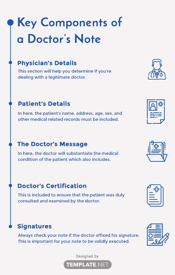 key components of a doctor's note