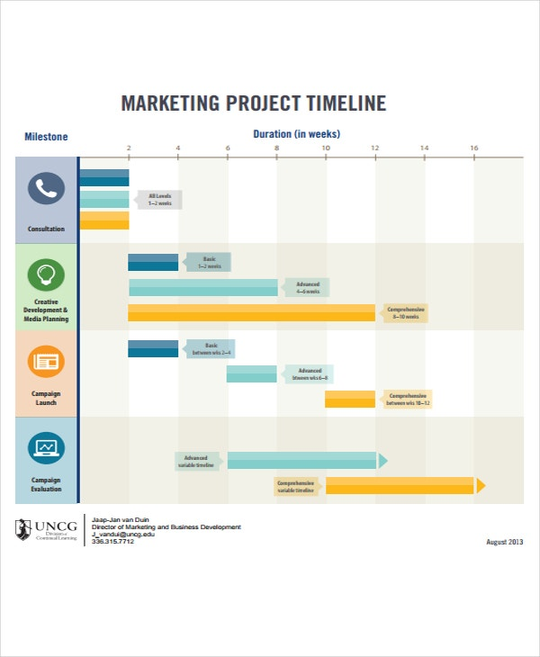 market research project timeline2