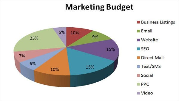marketingbudgettemplates