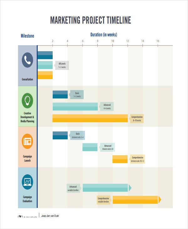 marketing campaign timeline