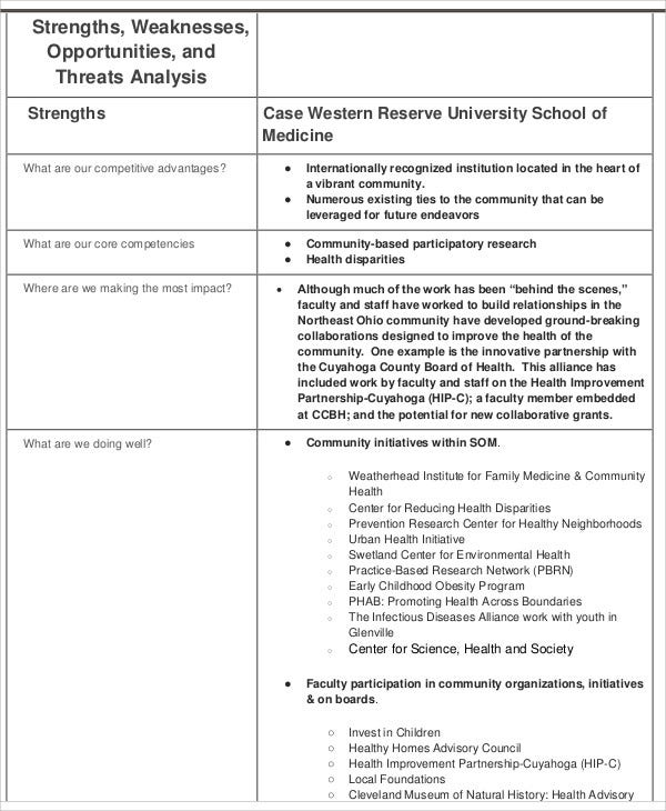 medical office swot analysis