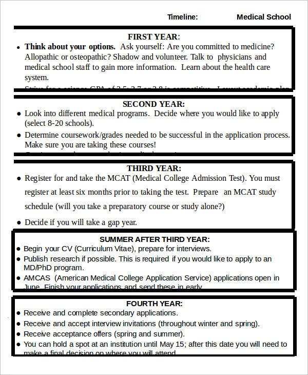 medical school timeline1