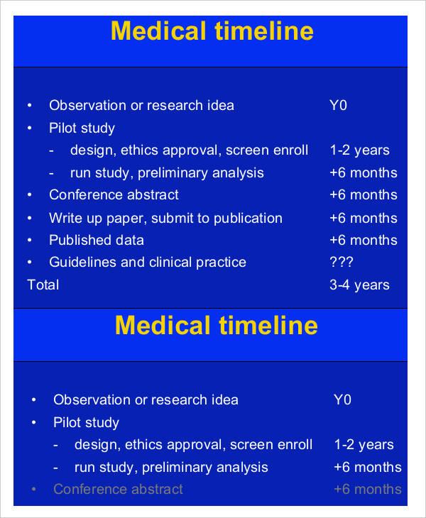 medical timeline in pdf