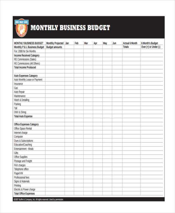 how to prepare a business budget