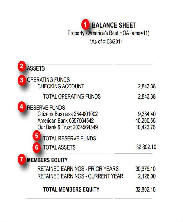 16  balance sheet templates in pdf