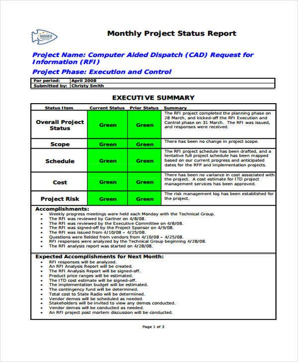 Project status executive summary template gallery for Executive summary project status report template