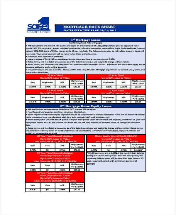 mortgage rate sheet