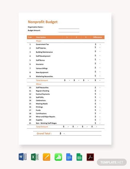 non-profit-budget-template