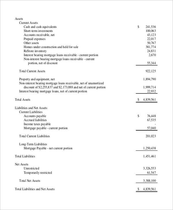 non profit financial sheet