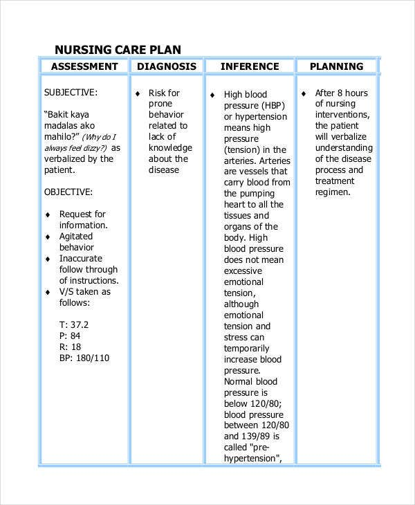 nursing care plan1