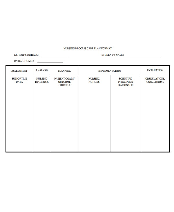 nursing care plan format template 9 nursing care plan templates free sample example