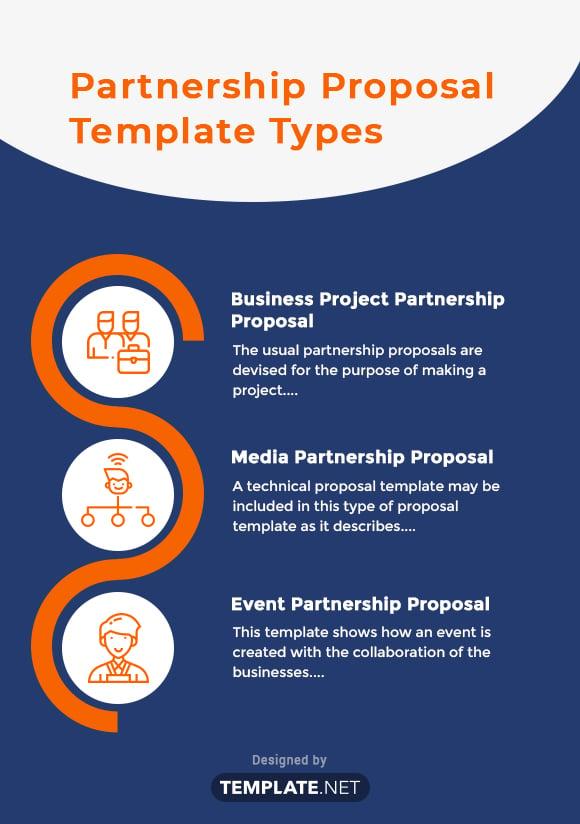 partnership proposal template types