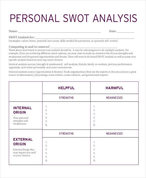 knorr swot analysis What is a swot analysis it is a way of evaluating the strengths, weaknesses, opportunities, and threats that affect something see wikiwealth's swot tutorial for help remember, vote up the most important comments.