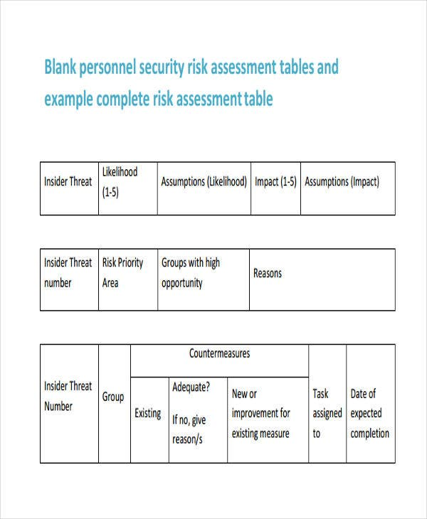 26 risk assessment form templates free premium templates for Risk assessment security survey template