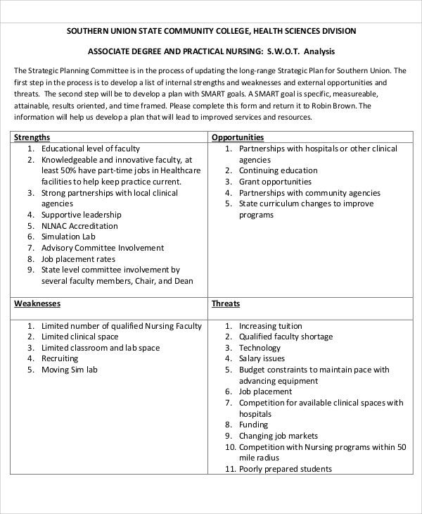 practical nursing swot analysis