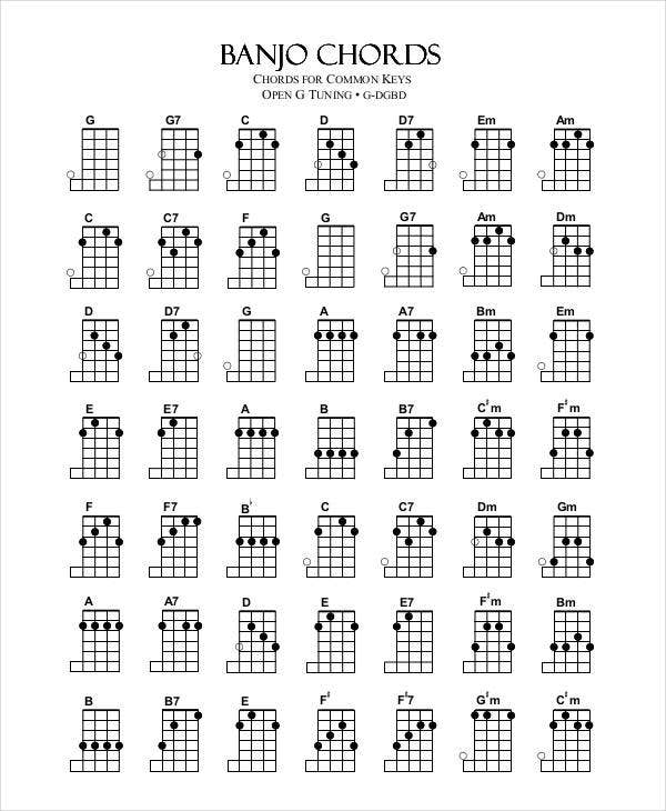 merlin chords and tablature